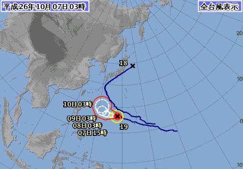 台風19号進路予想米軍比較